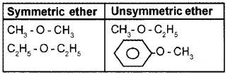 Plus Two Chemistry Chapter Wise Questions and Answers Chapter 11 Alcohols, Phenols and Ethers 2M Q4