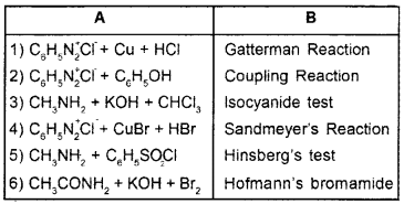 Plus Two Chemistry Chapter Wise Questions and Answers Chapter 13 Amines 3M Q4.1