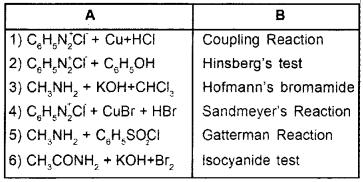 Plus Two Chemistry Chapter Wise Questions and Answers Chapter 13 Amines 3M Q4