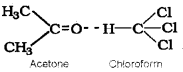 Plus Two Chemistry Chapter Wise Questions and Answers Chapter 2 Solutions 3M Q10