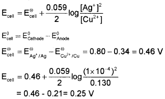 Plus Two Chemistry Chapter Wise Questions and Answers Chapter 3 Electrochemistry 2M Q11.1