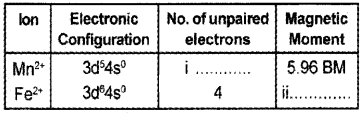 Plus Two Chemistry Chapter Wise Questions and Answers Chapter 8 The d and f Block Elements 2M Q15