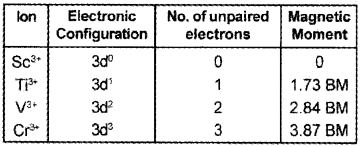 Plus Two Chemistry Chapter Wise Questions and Answers Chapter 8 The d and f Block Elements 4M Q3.1