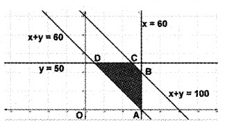 Plus Two Maths Chapter Wise Questions and Answers Chapter 12 Linear Programming 6M Q3.2