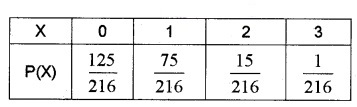 Plus Two Maths Chapter Wise Questions and Answers Chapter 13 Probability 4M Q13.2