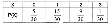 Plus Two Maths Chapter Wise Questions and Answers Chapter 13 Probability 4M Q14.2