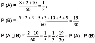 Plus Two Maths Chapter Wise Questions and Answers Chapter 13 Probability 6M Q2.2