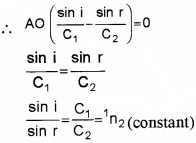 Plus Two Physics Chapter Wise Questions and Answers Chapter 10 Wave Optic 4M Q1.2