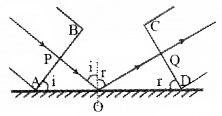 Plus Two Physics Chapter Wise Questions and Answers Chapter 10 Wave Optic 5M Q1.1