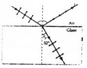 Plus Two Physics Chapter Wise Questions and Answers Chapter 10 Wave Optic 5M Q6.1