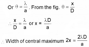 Plus Two Physics Chapter Wise Questions and Answers Chapter 10 Wave Optic 5M Q8.1
