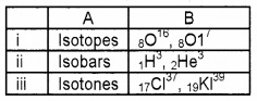 Plus Two Physics Chapter Wise Questions and Answers Chapter 13 Nuclei 2M Q5.1