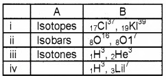Plus Two Physics Chapter Wise Questions and Answers Chapter 13 Nuclei 2M Q5