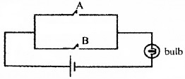 Plus Two Physics Chapter Wise Questions and Answers Chapter 14 Semiconductor Electronics Materials, Devices and Simple Circuits Textbook Questions 3M Q4