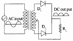 Plus Two Physics Chapter Wise Questions and Answers Chapter 14 Semiconductor Electronics Materials, Devices and Simple Circuits Textbook Questions 4M Q8.1