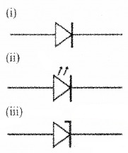 Plus Two Physics Chapter Wise Questions and Answers Chapter 14 Semiconductor Electronics Materials, Devices and Simple Circuits Textbook Questions 5M Q8