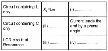Plus Two Physics Chapter Wise Questions and Answers Chapter 7 Alternating Current 2M Q1