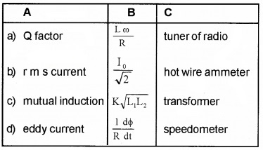 Plus Two Physics Chapter Wise Questions and Answers Chapter 7 Alternating Current 3M Q1.1