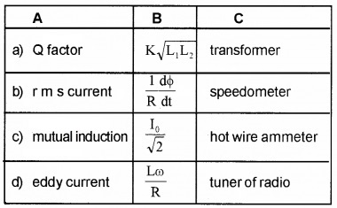 Plus Two Physics Chapter Wise Questions and Answers Chapter 7 Alternating Current 3M Q1