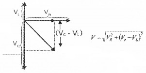 Plus Two Physics Chapter Wise Questions and Answers Chapter 7 Alternating Current 3M Q2.1