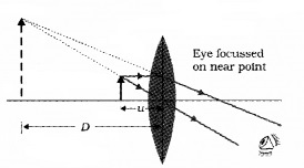 Plus Two Physics Chapter Wise Questions and Answers Chapter 9 Ray Optics and Optical Instruments 5M Q3.1