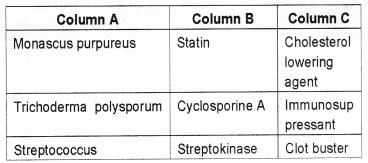 Plus Two Zoology Chapter Wise Questions and Answers Chapter 7 Microbes in Human Welfare 3M Q1.1