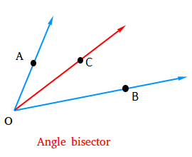 What Are The Different Types Of Angles 4
