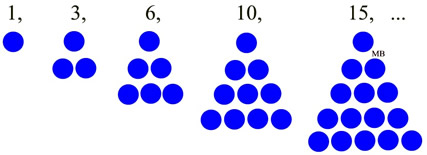 Patterns in natural numbers