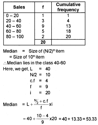 Plus One Economics Chapter Wise Questions and Answers Chapter 15 Measures of Central Tendency 8M Q2