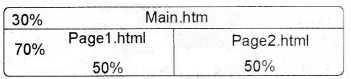 Plus Two Computer Science Chapter Wise Questions and Answers Chapter 5 Web Designing Using HTML 5M Q1