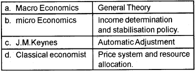 Plus Two Macroeconomics Chapter Wise Questions and Answers Chapter 1 Introduction 5M Q4