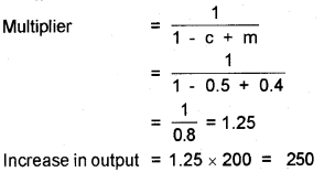 Plus Two Macroeconomics Chapter Wise Questions and Answers Chapter 6 Open Economy Macroeconomics 2M Q11