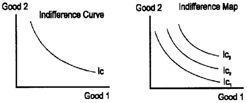 Plus Two Microeconomics Notes Chapter 2 Theory of Consumer Behaviour 3