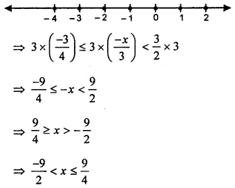 ML Aggarwal Class 8 Solutions for ICSE Maths Chapter 12 Linear Equations and Inequalities in one Variable Check Your Progress Q13.3