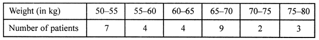 ML Aggarwal Class 8 Solutions for ICSE Maths Chapter 19 Data Handling Ex 19.1 Q10.1