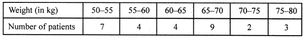 ML Aggarwal Class 8 Solutions for ICSE Maths Chapter 19 Data Handling Ex 19.1 Q10.2