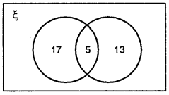 ML Aggarwal Class 8 Solutions for ICSE Maths Chapter 6 Operation on sets Venn Diagrams Ex 6.2 Q5.1