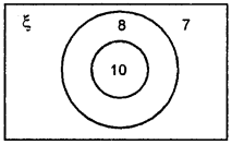 ML Aggarwal Class 8 Solutions for ICSE Maths Chapter 6 Operation on sets Venn Diagrams Ex 6.2 Q7.1