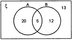 ML Aggarwal Class 8 Solutions for ICSE Maths Chapter 6 Operation on sets Venn Diagrams Ex 6.2 Q8.1