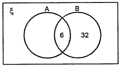 ML Aggarwal Class 8 Solutions for ICSE Maths Chapter 6 Operation on sets Venn Diagrams Ex 6.2 Q9.1