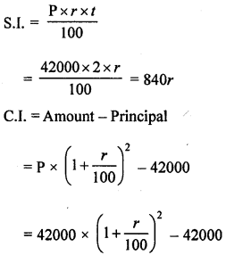 ML Aggarwal Class 8 Solutions for ICSE Maths Chapter 8 Simple and Compound Interest Objective Type Questions hots Q2.1