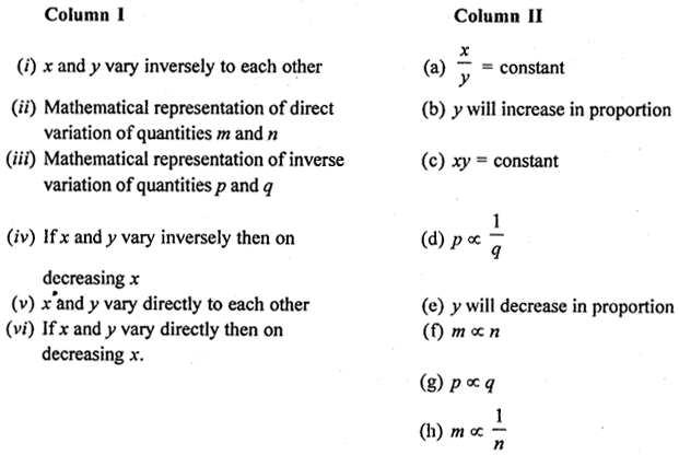 ML Aggarwal Class 8 Solutions for ICSE Maths Chapter 9 Direct and Inverse Variation Check Your Progress Q1.1