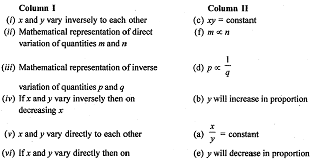 ML Aggarwal Class 8 Solutions for ICSE Maths Chapter 9 Direct and Inverse Variation Check Your Progress Q1.2