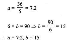 ML Aggarwal Class 8 Solutions for ICSE Maths Chapter 9 Direct and Inverse Variation Check Your Progress Q2.4