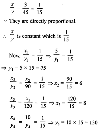ML Aggarwal Class 8 Solutions for ICSE Maths Chapter 9 Direct and Inverse Variation Ex 9.1 Q2.1