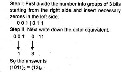 Plus One Computer Application Chapter Wise Questions Chapter 1 Fundamentals of Computer 10