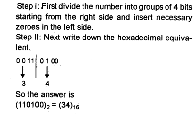 Plus One Computer Application Chapter Wise Questions Chapter 1 Fundamentals of Computer 11