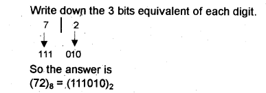 Plus One Computer Application Chapter Wise Questions Chapter 1 Fundamentals of Computer 12