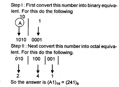 Plus One Computer Application Chapter Wise Questions Chapter 1 Fundamentals of Computer 15