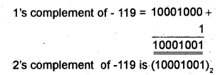 Plus One Computer Application Chapter Wise Questions Chapter 1 Fundamentals of Computer 21